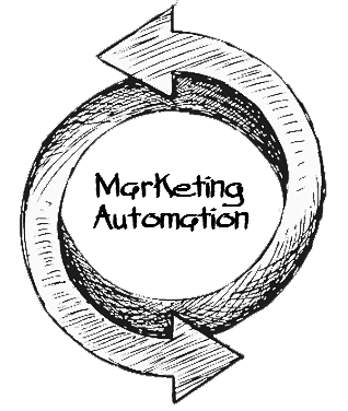 Tectonic Automated Marketing